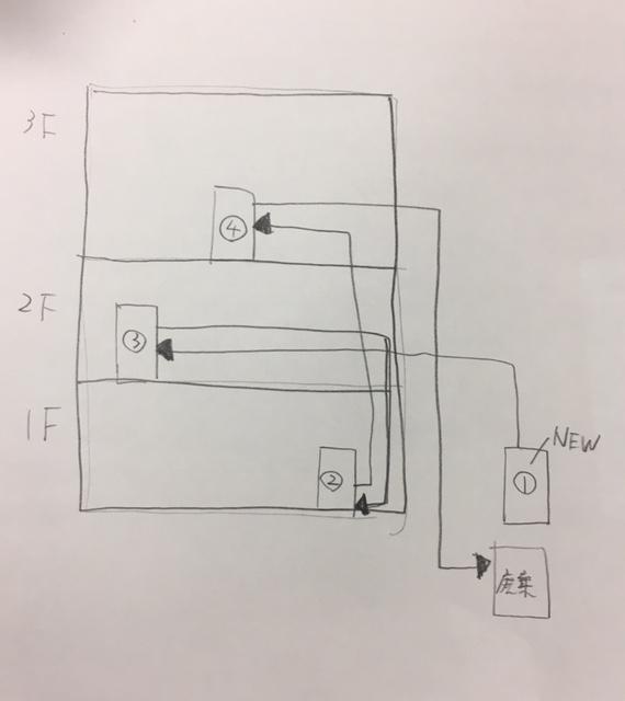 冷蔵庫のローテーション納品